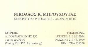 ΟΥΡΟΛΟΓΟΣ ΔΑΦΝΗ - ΝΙΚΟΛΑΟΣ Κ ΜΠΡΟΥΧΟΥΤΑΣ